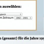 Jahresauswahl Winterhude  Screenshot: Selbsterstellt