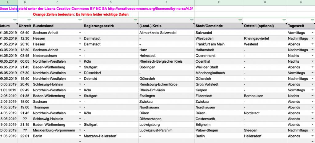 Ein Screenshot der Unfallliste